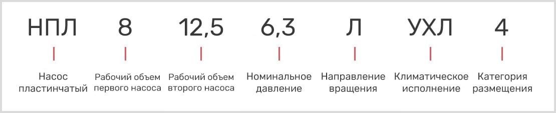 расшифровка маркировки пластинчатого двухпоточного насоса нпл 8-12,5/6,3