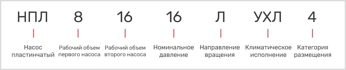 расшифровка маркировки пластинчатого двухпоточного насоса нпл 8-16/16