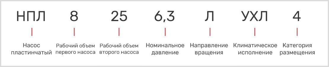 расшифровка маркировки пластинчатого двухпоточного насоса нпл 8-25/6,3