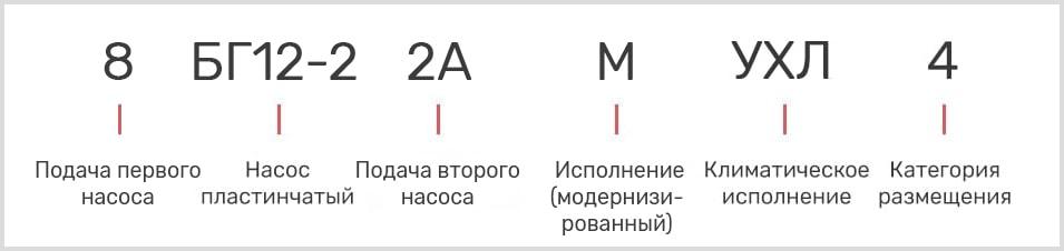 расшифровка маркировки лопастного масляного двухпоточного насоса 8БГ 12-22АМ