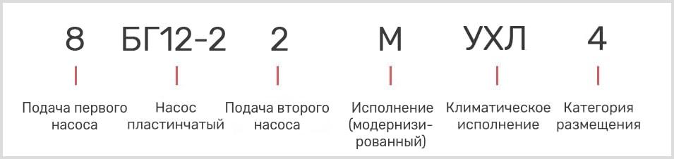 расшифровка маркировки лопастного масляного двухпоточного насоса 8БГ 12-22М