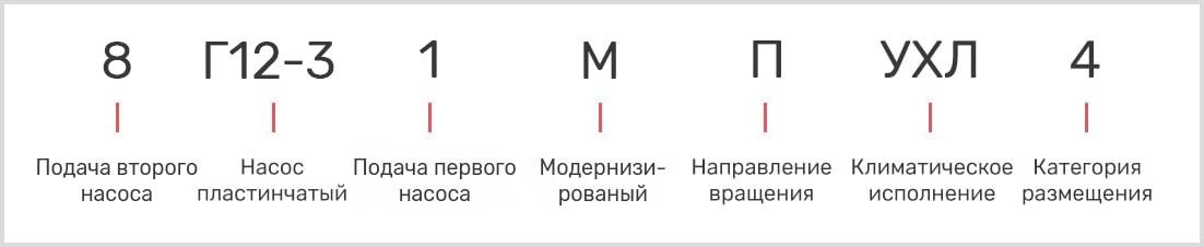 расшифровка маркировки пластинчатого однопоточного насоса 8Г12-31М