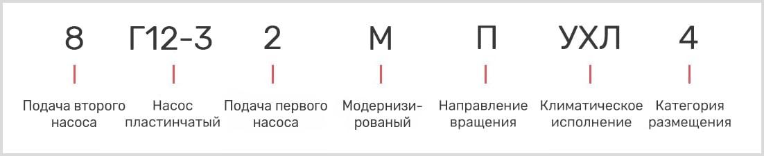 расшифровка маркировки пластинчатого однопоточного насоса 8Г12-32М