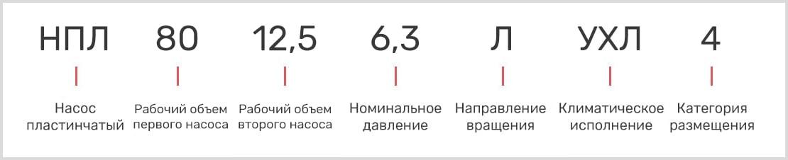 расшифровка маркировки пластинчатого двухпоточного насоса нпл 80-12,5/6,3