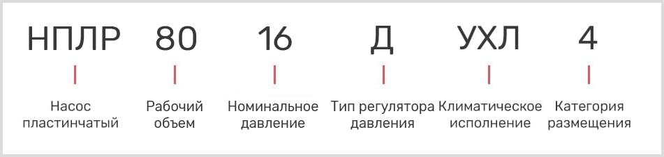 Расшифровка маркировки пластинчатого регулируемого насоса нплр 80/16