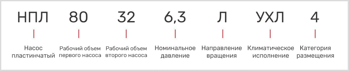 расшифровка маркировки пластинчатого двухпоточного насоса нпл 80-32/6,3
