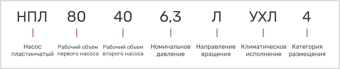 расшифровка маркировки пластинчатого двухпоточного насоса нпл 80-40/6,3