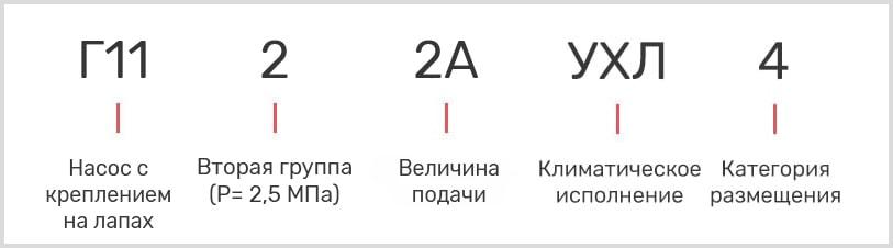 Расшифровка маркировки масляного насоса Г 11-22А