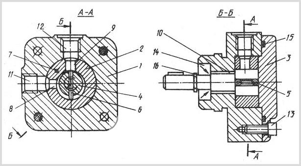 устройство пластинчатого шиберного насоса С12