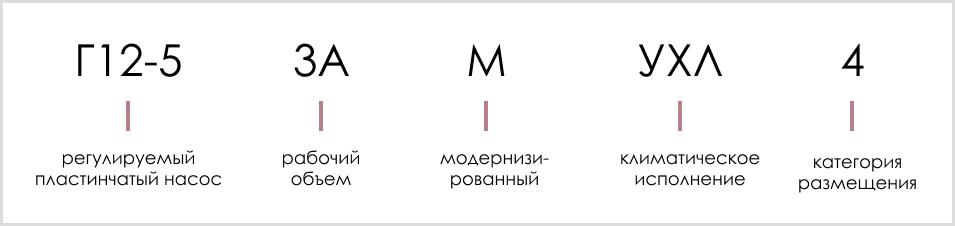 расшифровка маркировки пластинчатого регулируемого насоса Г12-55АМ