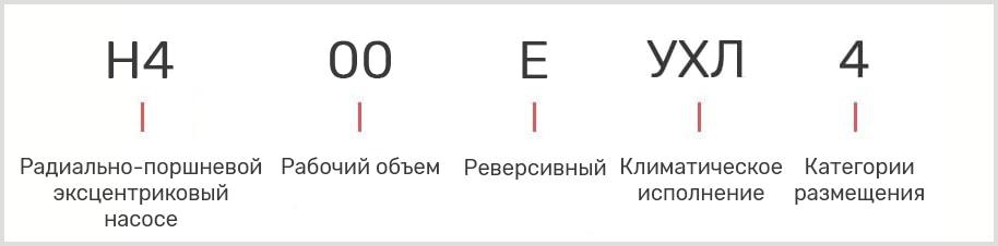 Расшифровка маркировки реверсивного гидронасоса Н400Е и Н400УР