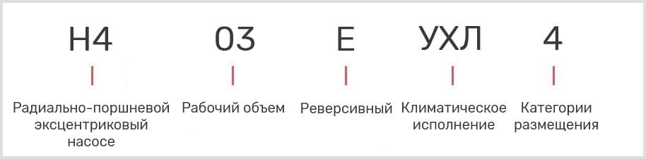 Расшифровка маркировки поршневого гидронасоса Н403У