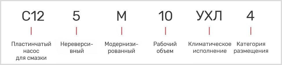 Расшифровка маркировки масляного смазочного насоса С12-5М-6,3 УХЛ4