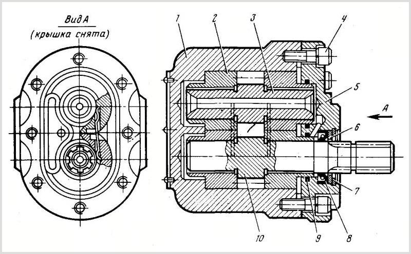устройство чехословацкого шестеренного гидронасоса типа нш