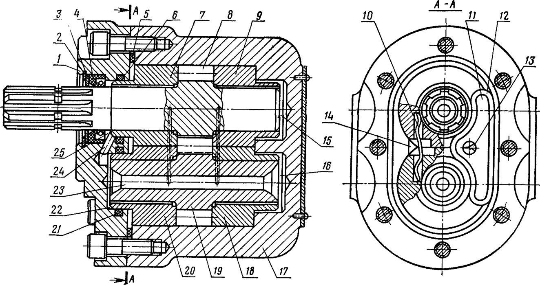 устройство шестеренного гидравлического насоса