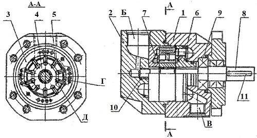 чертеж и размеры однопоточного насоса марки нпл 1 габарита