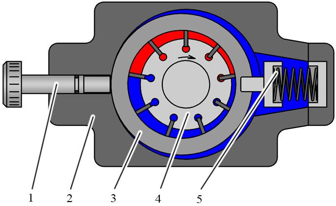 Устройство, конструкция и детали регулируемого лопастного гидронасоса