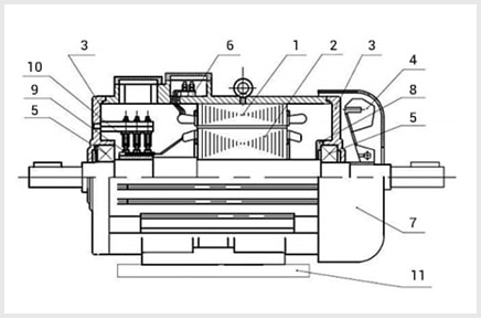 Устройство кранового эл двигателя МТН