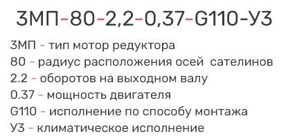 Расшифровка маркировки мотор-редуктора 3мп-80