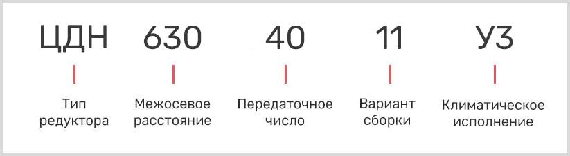 расшифровка маркировки редуктора цдн