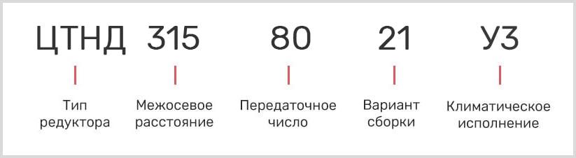 Расшифровка маркировки цтнд-500