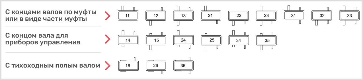 Варианты сборки одноступенчатого кранового редуктора