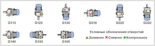 Исполнения соосного двухступенчатого мотор-редуктора 4МЦ2С