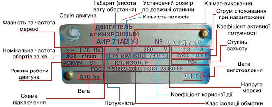 расшифровка маркировки электродвигателя аир