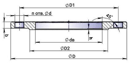 Чертеж плоского фланца Ду-80
